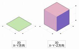 2次元CADと3次元CADの違い