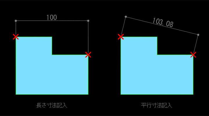 長さ寸法と平行寸法の違い