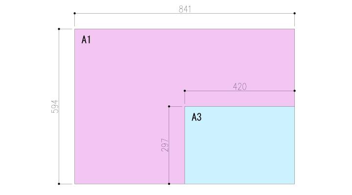 A1サイズとA3サイズの関係